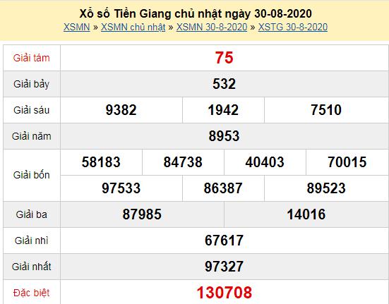 Kết quả xổ số Tiền Giang chủ nhật ngày 30/8/2020