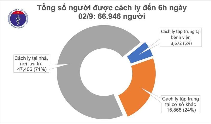 Ngày thứ 4 Việt Nam không ghi nhận ca mắc Covid-19 mới trong cộng đồng