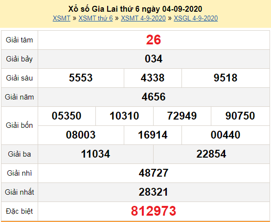 XSGL 4/9 - Kết quả xổ số Gia Lai hôm nay thứ 6 ngày 4/9/2020