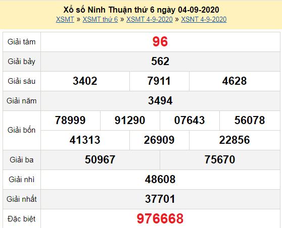 XSNT 4/9 - Kết quả xổ số Ninh Thuận hôm nay thứ 6 ngày 4/9/2020