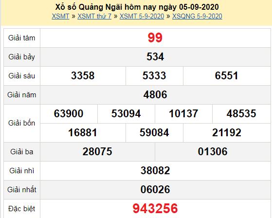 XSQNG 5/9 - Kết quả xổ số Quảng Ngãi hôm nay thứ 7 ngày 5/9/2020