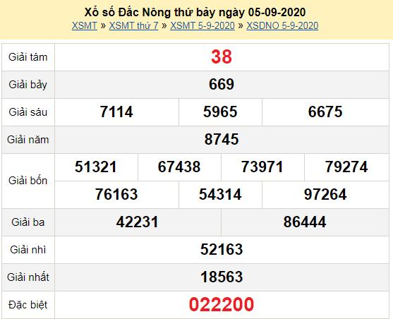 XSDNO 5/9 - Kết quả xổ số Đắk Nông hôm nay thứ 7 ngày 5/9/2020