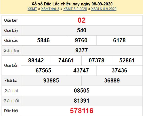 XSDLK 8/9 - Kết quả xổ số Đắc Lắc hôm nay thứ 3 ngày 8/9/2020