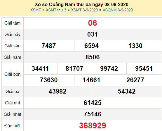 XSQNA 8/9 - Kết quả xổ số Quảng Nam hôm nay thứ 3 ngày 8/9/2020