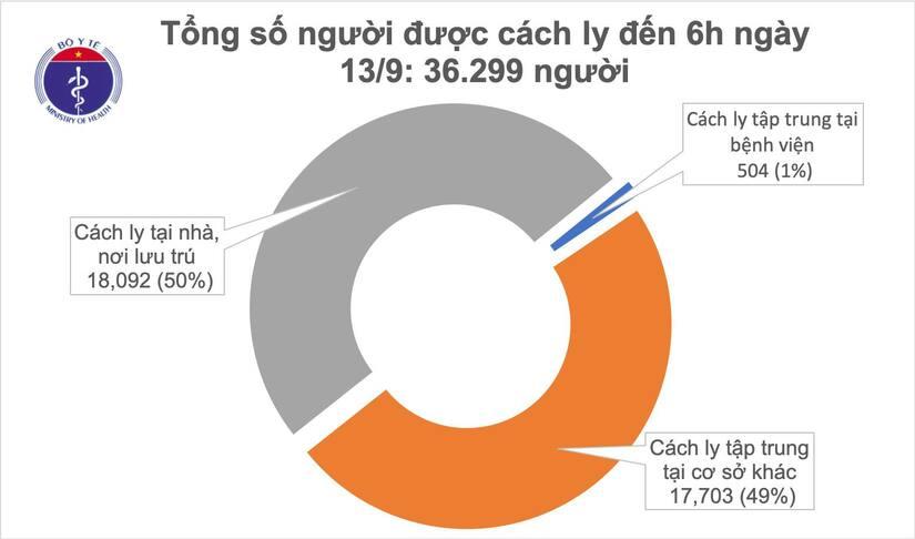 12 ngày Việt Nam không ghi nhận ca mắc Covid-19 trong cộng đồng