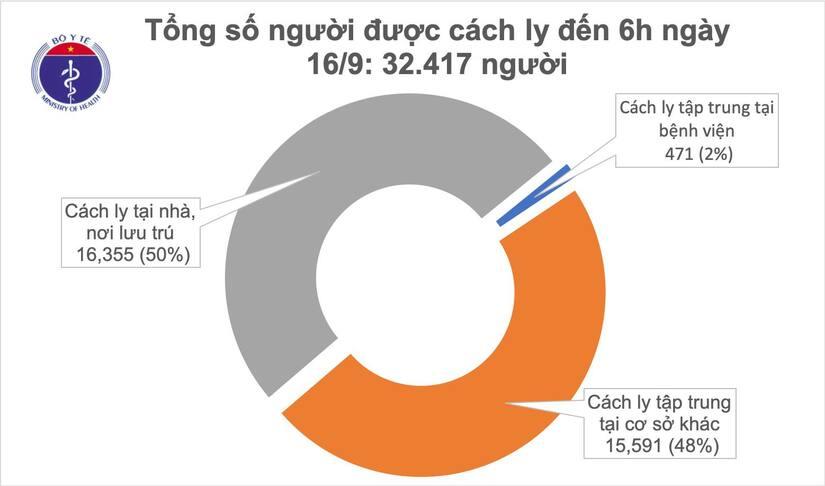 14 ngày Việt Nam không ghi nhận ca mắc Covid-19 mới trong cộng đồng