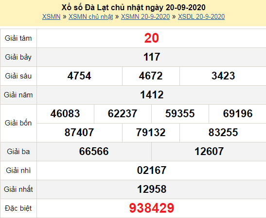 XSDL 20/9