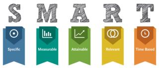 SMART là gì? Cách xác định mục tiêu theo nguyên tắc SMART