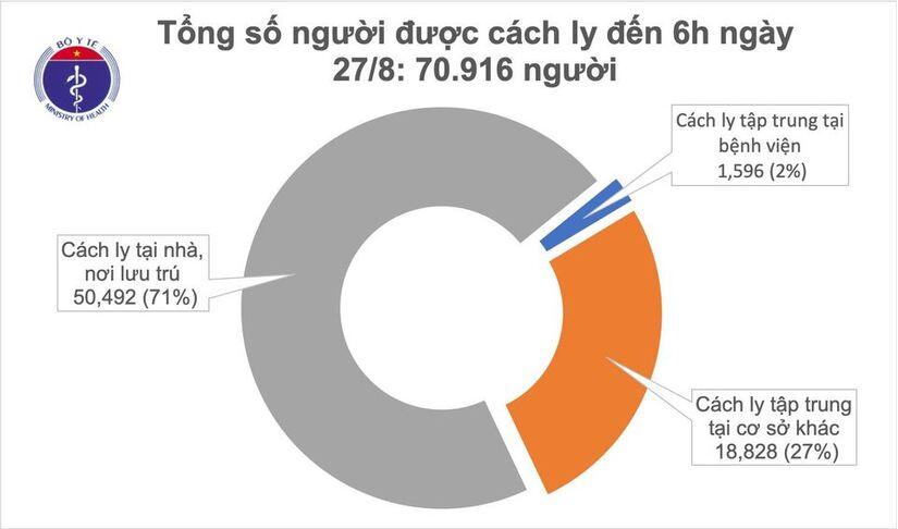 Ngày thứ 25 Việt Nam không ghi nhận ca mắc Covid-19 trong cộng đồng
