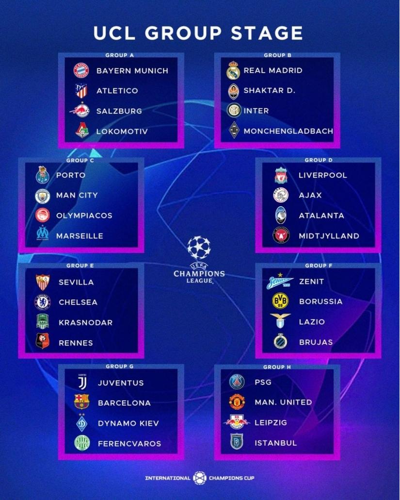 MU rơi vào bảng đấu 'tử thần' ở Champions League 2020/21