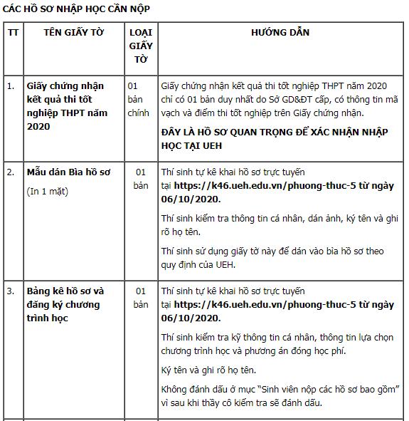 Hồ sơ nhập học Đại học Kinh Tế-ĐHQG Hà Nội và Đại học Kinh Tế TPHCM năm 2020. 3