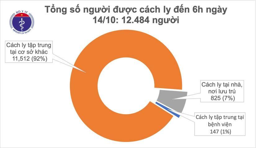 Quản lý chặt chẽ người nhập cảnh để ngăn chặn dịch Covid-19 từ bên ngoài