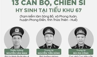 Chân dung 13 cán bộ, chiến sĩ hy sinh khi đi cứu nạn ở Rào Trăng