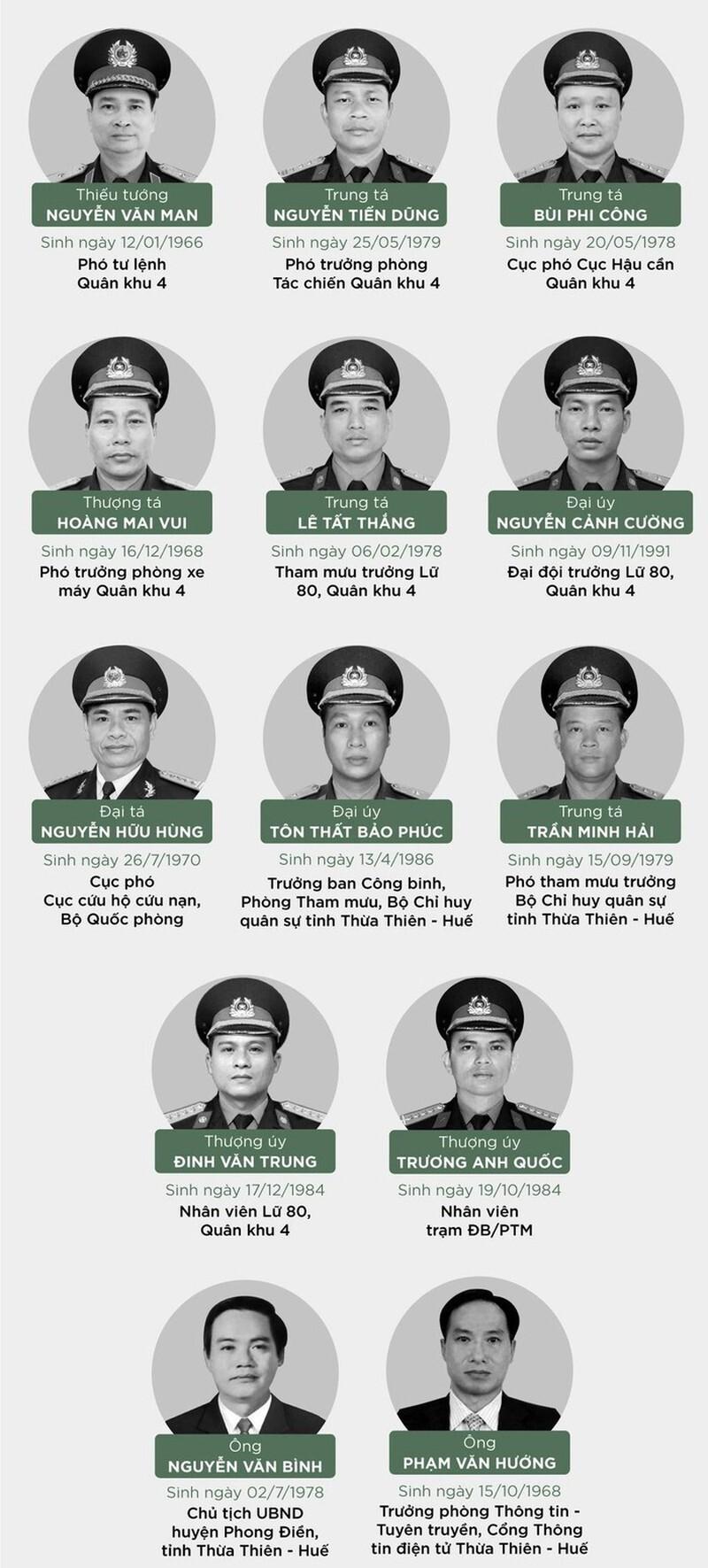 Bắt đầu lễ tang 13 liệt sĩ hy sinh khi tìm kiếm cứu nạn tại Rào Trăng 3