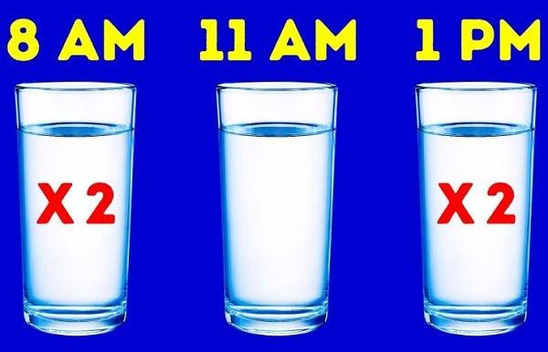 Uống bao nhiêu nước 1 ngày là đủ, cách tính như thế nào