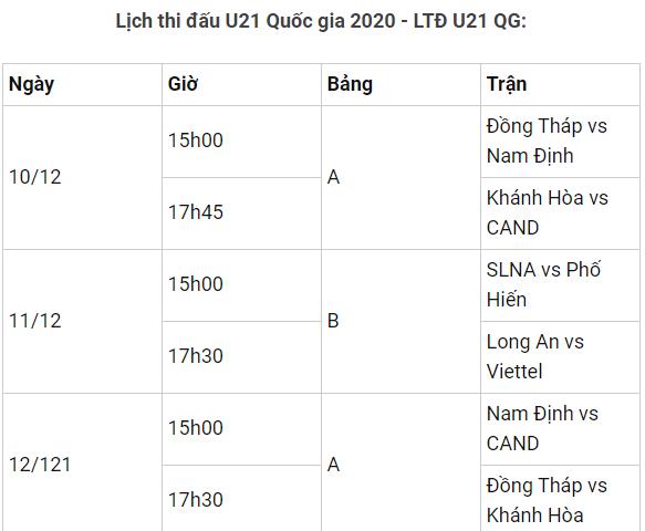 Lịch thi đấu VCK U21 quốc gia