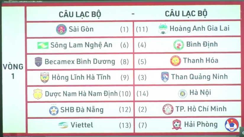 Lịch thi đấu vòng 1 V.League 2021