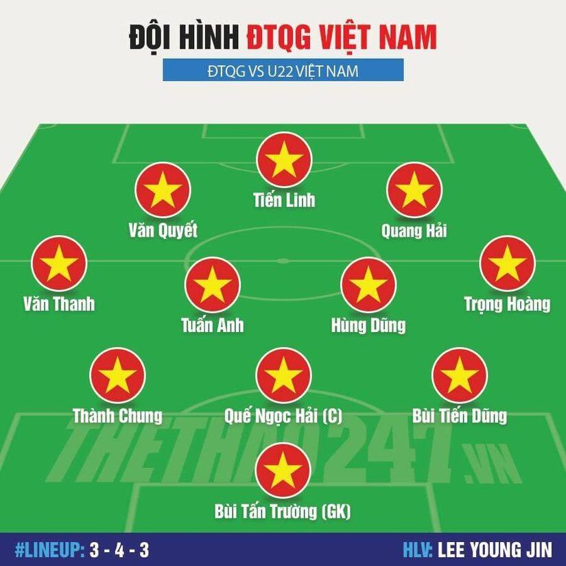 Đội hình tối ưu của tuyển Việt Nam trước U22