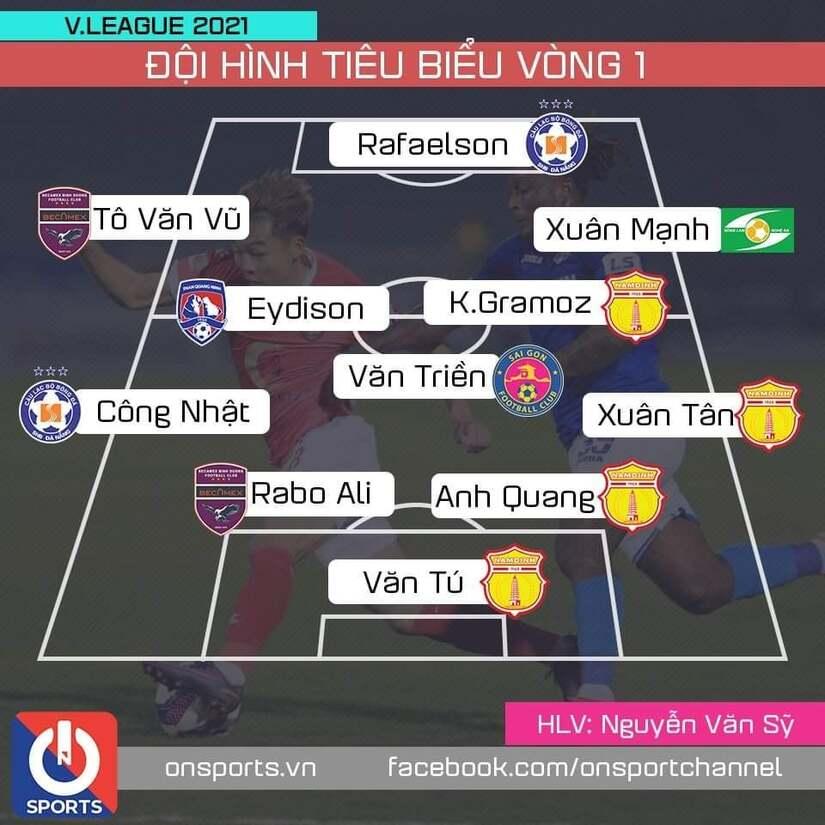 Đội hình tiêu biểu vòng 1 V.League 2021