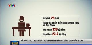 Cô gái 9x Hà Nội thu nhập 330 tỷ đồng/năm, nộp thuế hơn 23 tỷ đồng