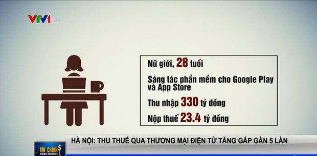9x Hà Nội thu nhập 330 tỷ đồng/năm, nộp thuế hơn 23 tỷ đồng