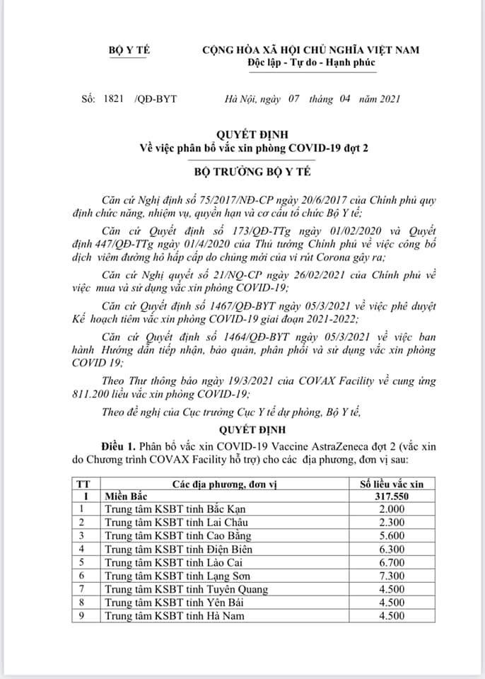 Phân bổ vắc xin Covid-19 đợt 2 cho 63 tỉnh thành, TP.HCM, Hà Nội được nhiều nhất