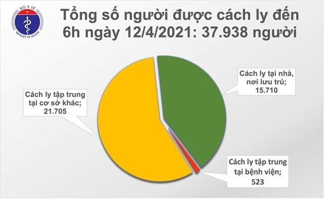 Thêm 3 ca mắc Covid-19 nhập cảnh tại Hà Nội và Thái Nguyên