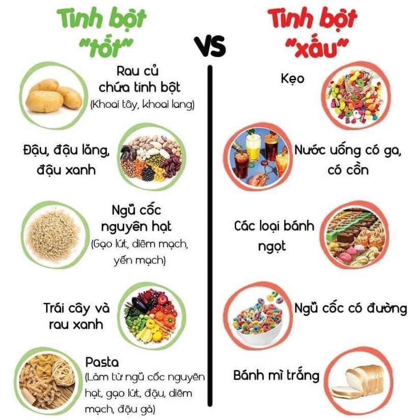 suy nhược cơ thể nên ăn gì