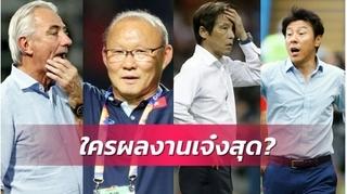 Báo Thái Lan so sánh HLV Park với các đối thủ cùng bảng G