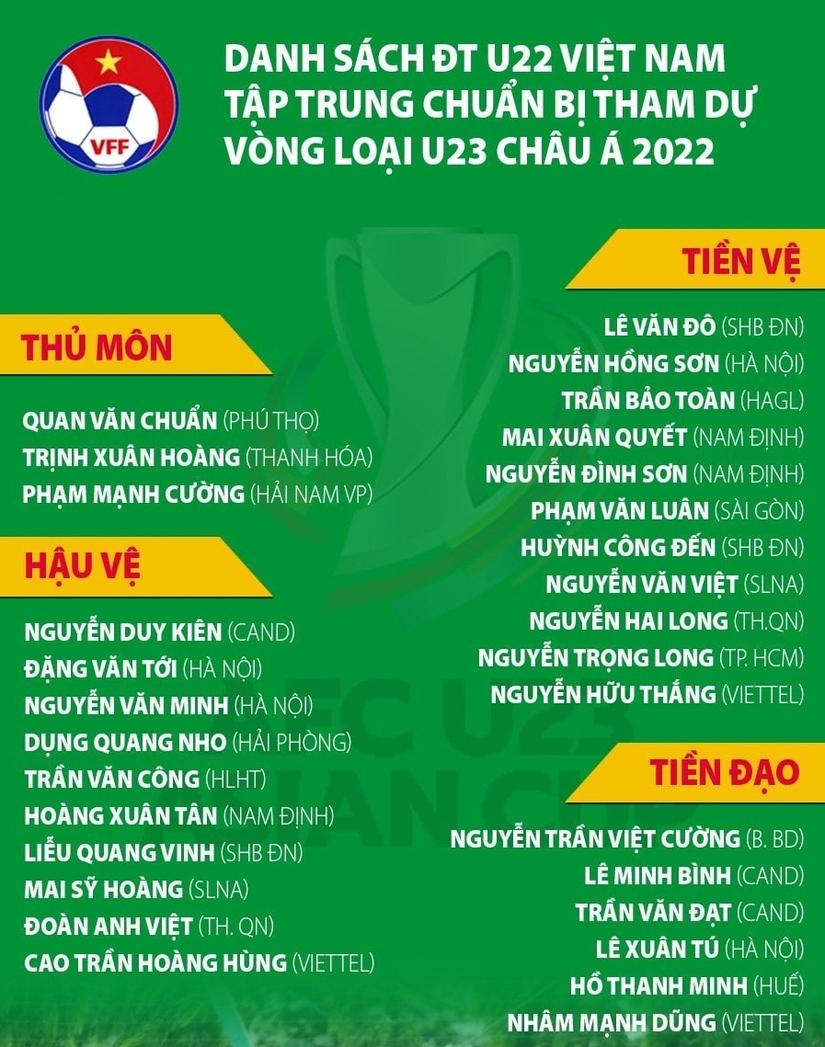 Danh sách sơ bộ của U23 Việt Nam
