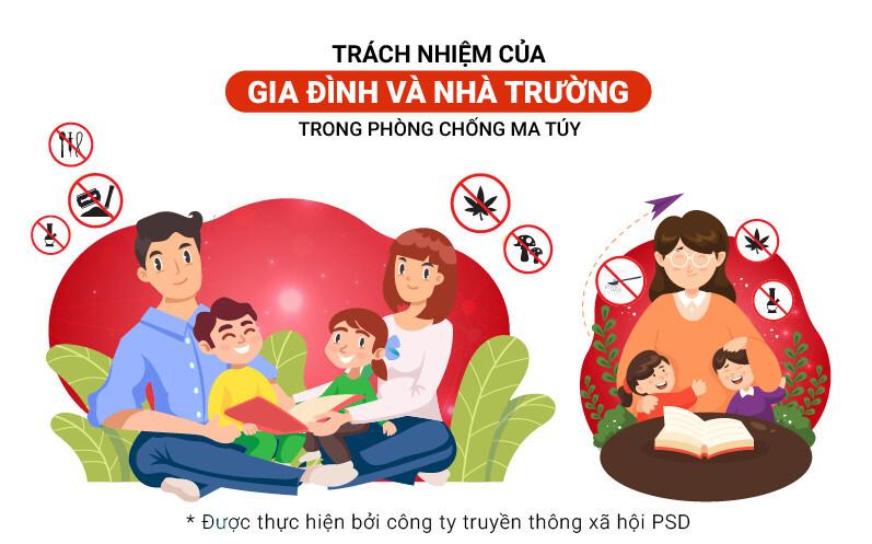 Phòng chống ma túy học đường phải bắt đầu từ gốc