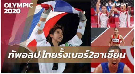 Báo Thái Lan bất ngờ với thất bại của Việt Nam ở Olympic Tokyo 2020