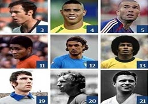 Nhiều danh thủ đồng ý tổ chức World Cup hai năm một lần