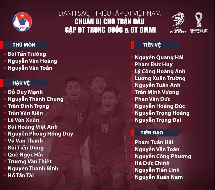 Danh sách tuyển Việt Nam đấu Trung Quốc