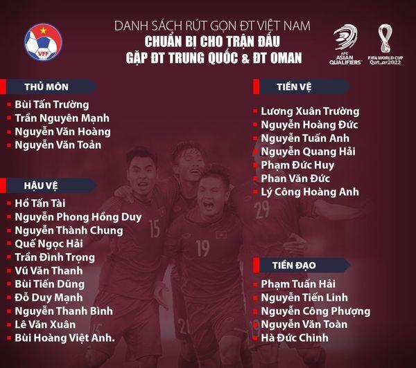 HLV Park Hang Seo chốt danh sách đấu Trung Quốc