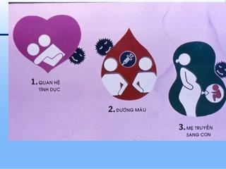 Hiểu đúng về cách lây nhiễm HIV để tự bảo vệ mình và người thân yêu