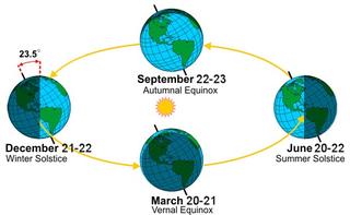 Cảnh báo thời tiết Equinox có đáng sợ như đồn thổi?